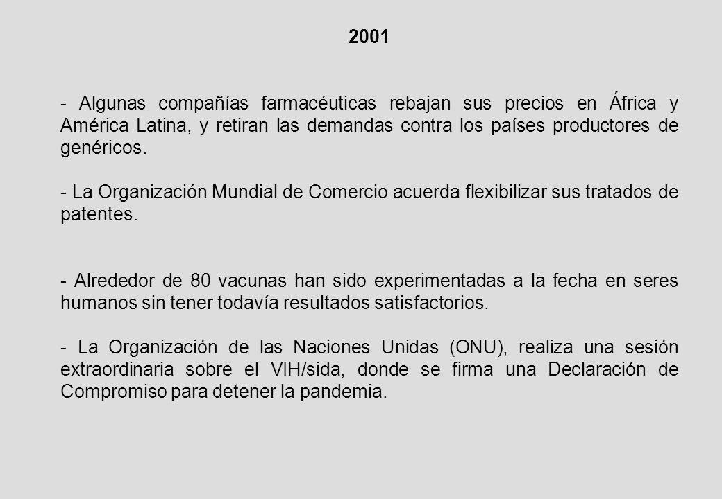 2001 - Algunas compañías farmacéuticas rebajan sus precios en África y América Latina, y retiran las demandas contra los países productores de genéricos.