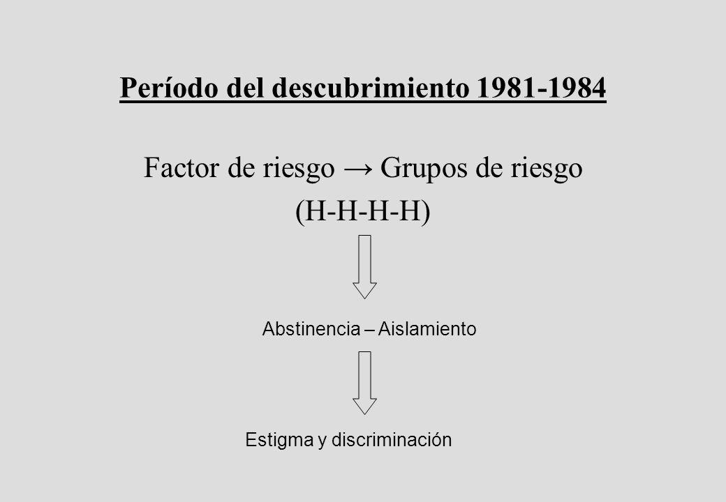 Período del descubrimiento 1981-1984 Factor de riesgo Grupos de riesgo (H-H-H-H) Abstinencia – Aislamiento Estigma y discriminación