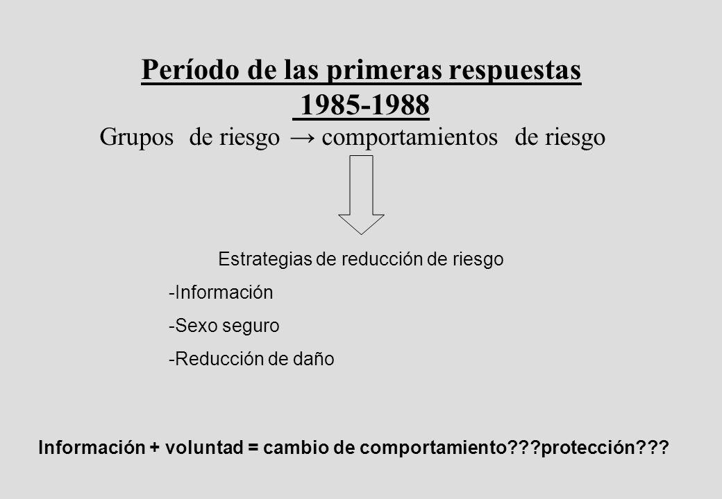 Período de las primeras respuestas 1985-1988 Grupos de riesgo comportamientos de riesgo Estrategias de reducción de riesgo - -Información - -Sexo seguro - -Reducción de daño Información + voluntad = cambio de comportamiento protección