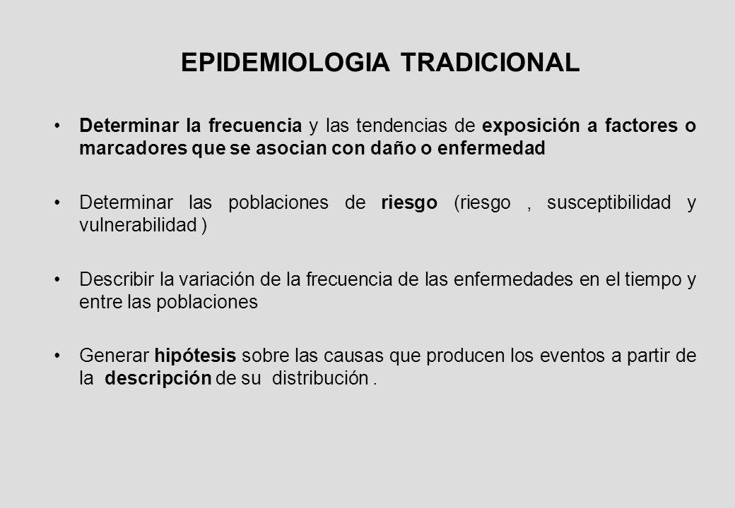 ENSAYOS CLINICOS Comparan la evolución del grupo en estudio y el control en relación a una intervención.