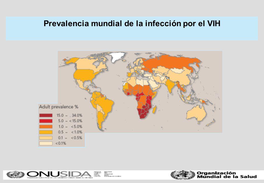 Prevalencia mundial de la infección por el VIH
