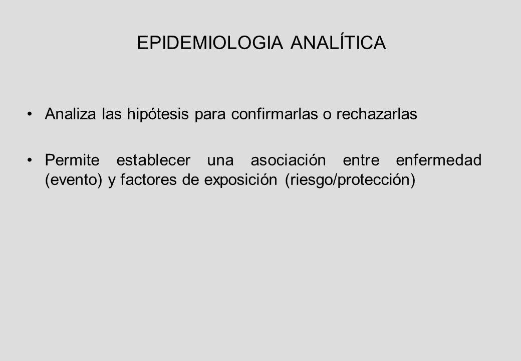 EPIDEMIOLOGIA ANALÍTICA Analiza las hipótesis para confirmarlas o rechazarlas Permite establecer una asociación entre enfermedad (evento) y factores de exposición (riesgo/protección)