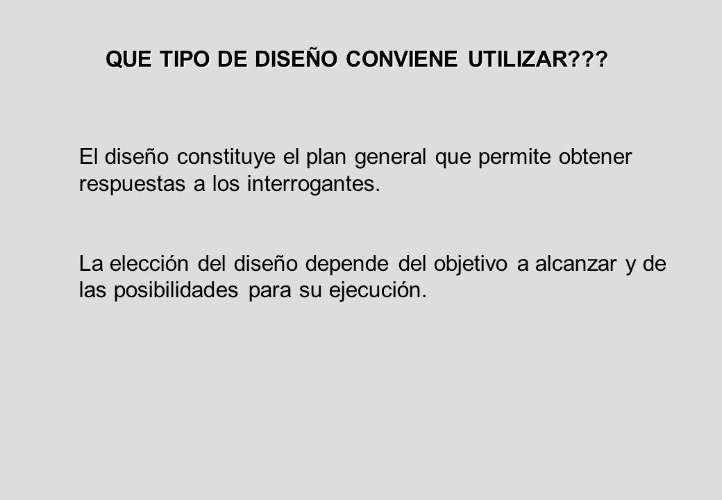 QUE TIPO DE DISEÑO CONVIENE UTILIZAR .