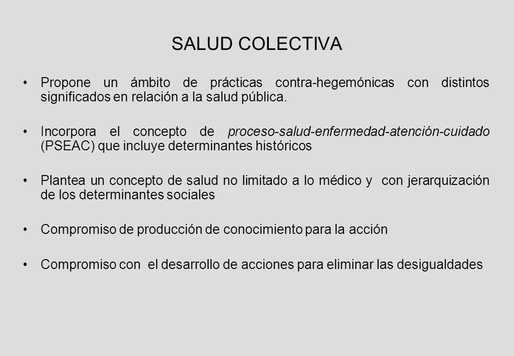 TABLA DE CONTINGENCIA ( 2 X 2 ) R o INCIDENCIA EXPUESTOS a / a + b R o INCIDENCIA NO EXPUESTOS c/ c + d