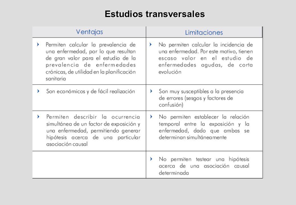 Estudios transversales