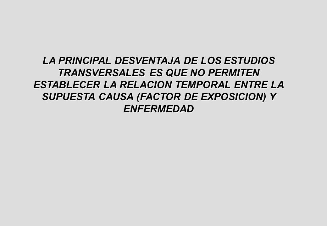 LA PRINCIPAL DESVENTAJA DE LOS ESTUDIOS TRANSVERSALES ES QUE NO PERMITEN ESTABLECER LA RELACION TEMPORAL ENTRE LA SUPUESTA CAUSA (FACTOR DE EXPOSICION) Y ENFERMEDAD