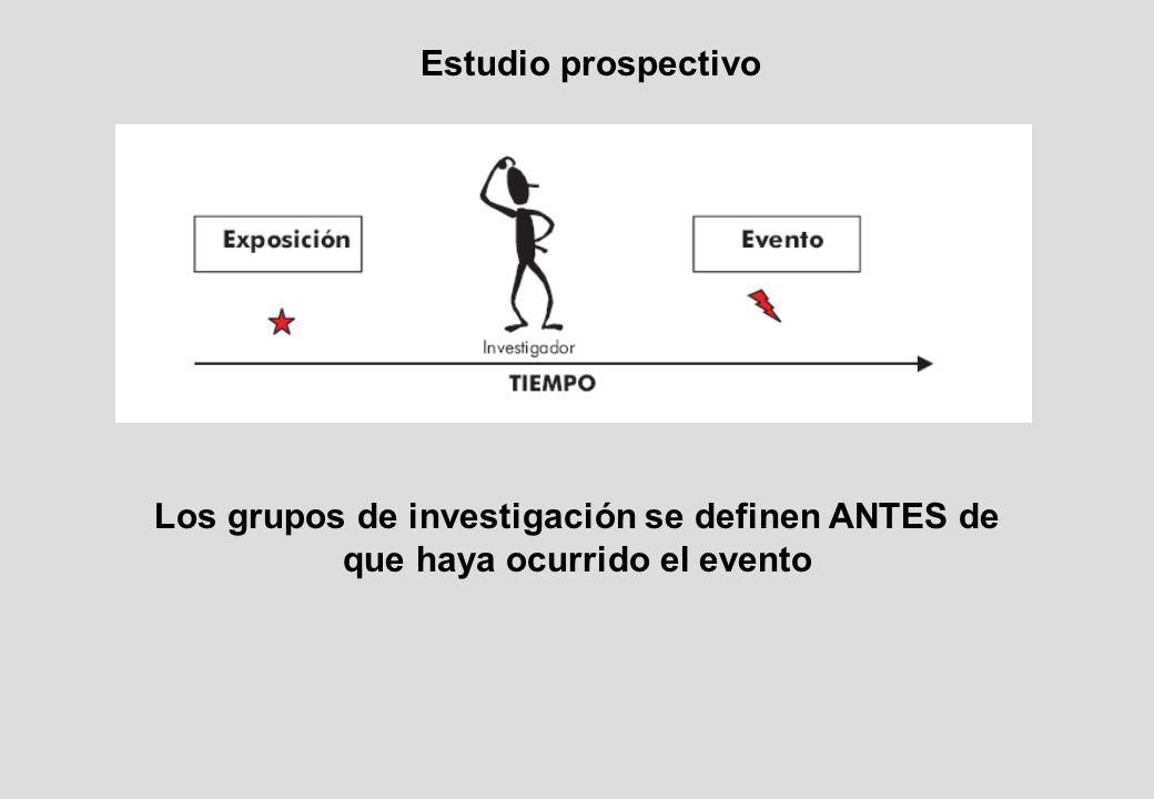 Estudio prospectivo Los grupos de investigación se definen ANTES de que haya ocurrido el evento