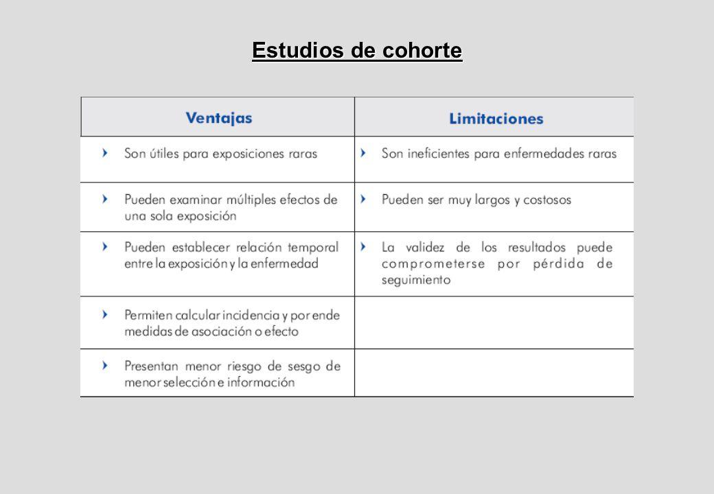 Estudios de cohorte