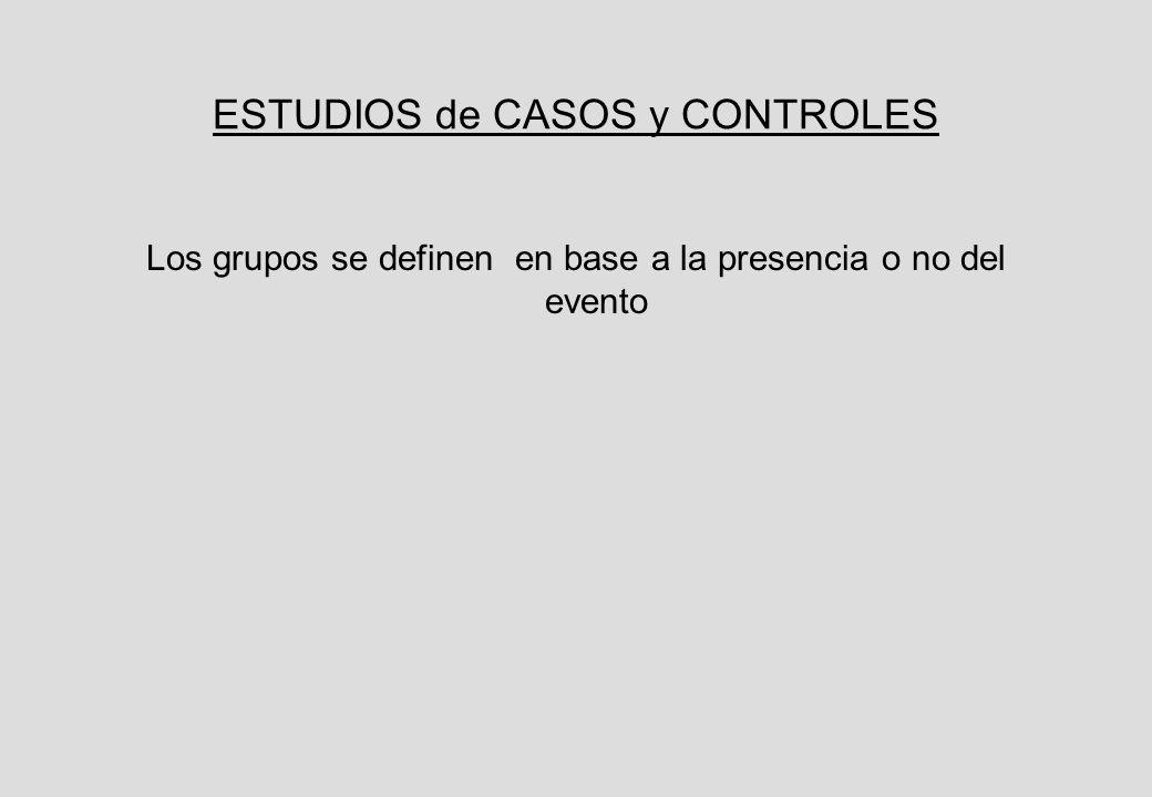 ESTUDIOS de CASOS y CONTROLES Los grupos se definen en base a la presencia o no del evento