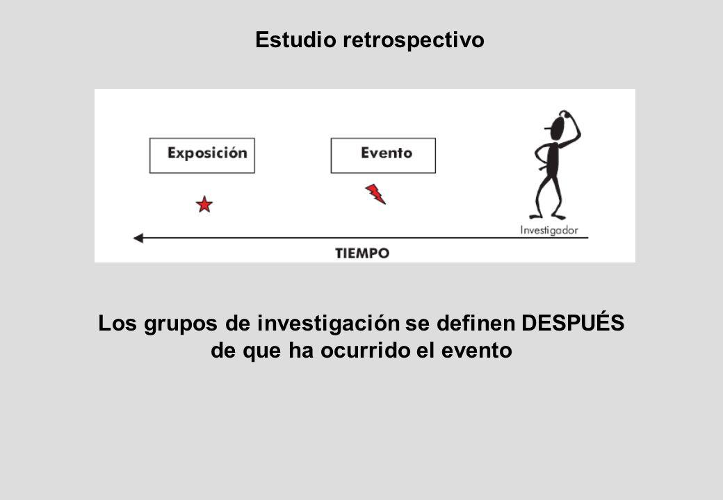 Estudio retrospectivo Los grupos de investigación se definen DESPUÉS de que ha ocurrido el evento