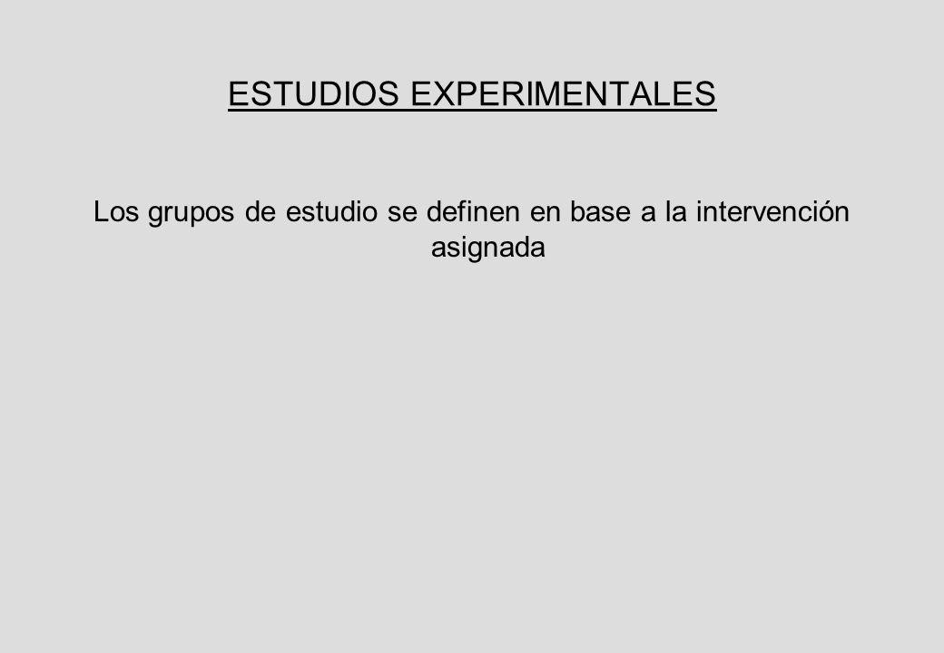 ESTUDIOS EXPERIMENTALES Los grupos de estudio se definen en base a la intervención asignada