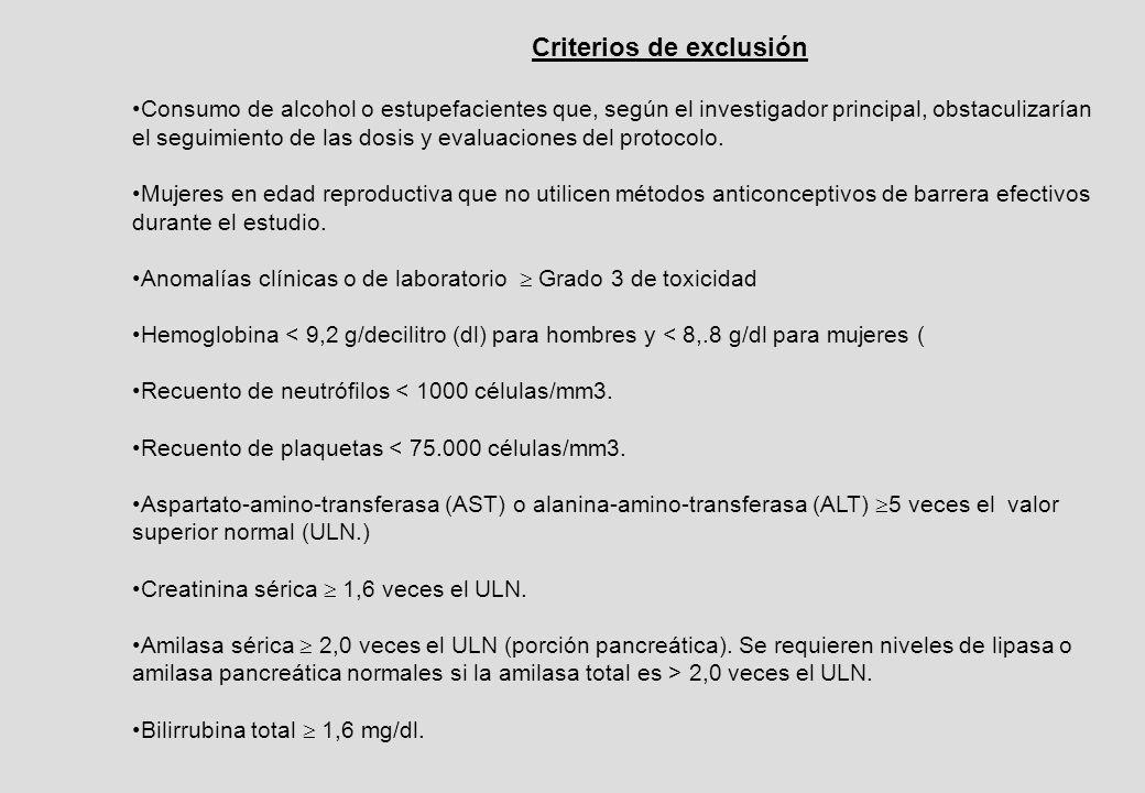 Criterios de exclusión Consumo de alcohol o estupefacientes que, según el investigador principal, obstaculizarían el seguimiento de las dosis y evaluaciones del protocolo.