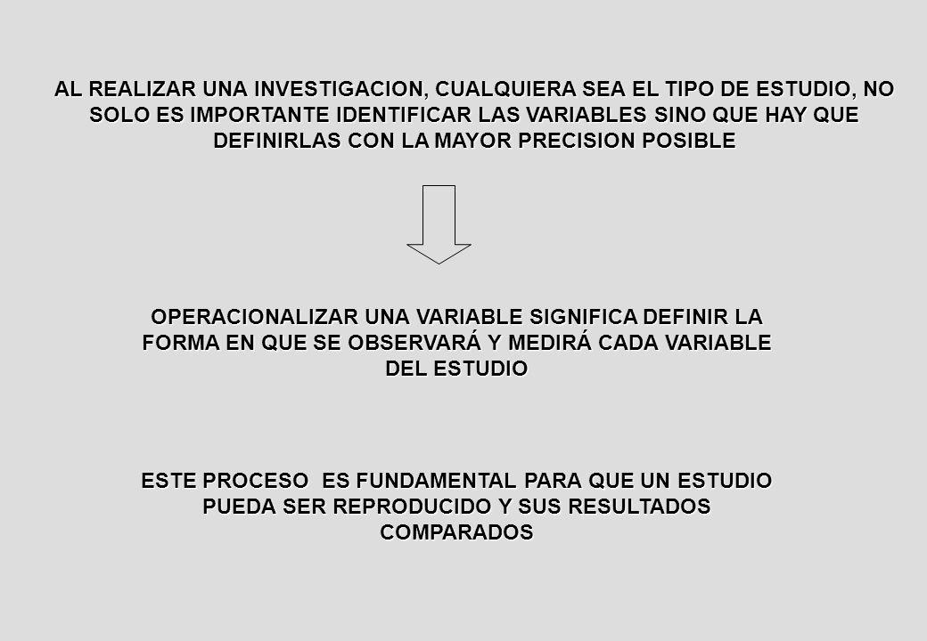 AL REALIZAR UNA INVESTIGACION, CUALQUIERA SEA EL TIPO DE ESTUDIO, NO SOLO ES IMPORTANTE IDENTIFICAR LAS VARIABLES SINO QUE HAY QUE DEFINIRLAS CON LA MAYOR PRECISION POSIBLE OPERACIONALIZAR UNA VARIABLE SIGNIFICA DEFINIR LA FORMA EN QUE SE OBSERVARÁ Y MEDIRÁ CADA VARIABLE DEL ESTUDIO ESTE PROCESO ES FUNDAMENTAL PARA QUE UN ESTUDIO PUEDA SER REPRODUCIDO Y SUS RESULTADOS COMPARADOS