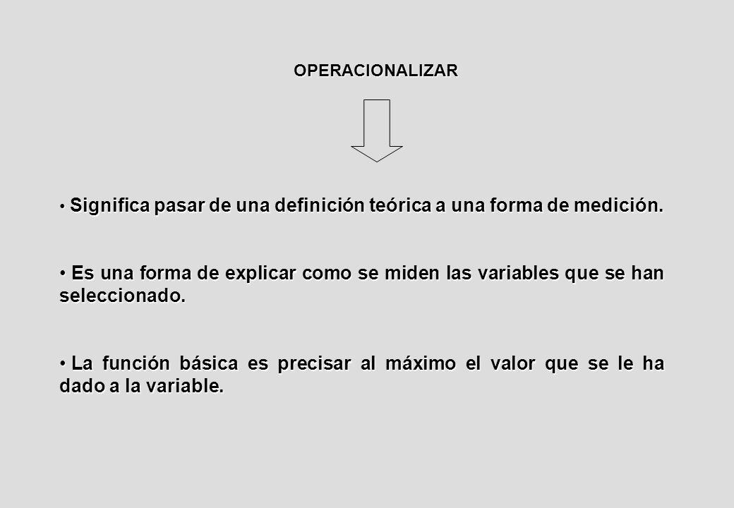 OPERACIONALIZAR Significa pasar de una definición teórica a una forma de medición.
