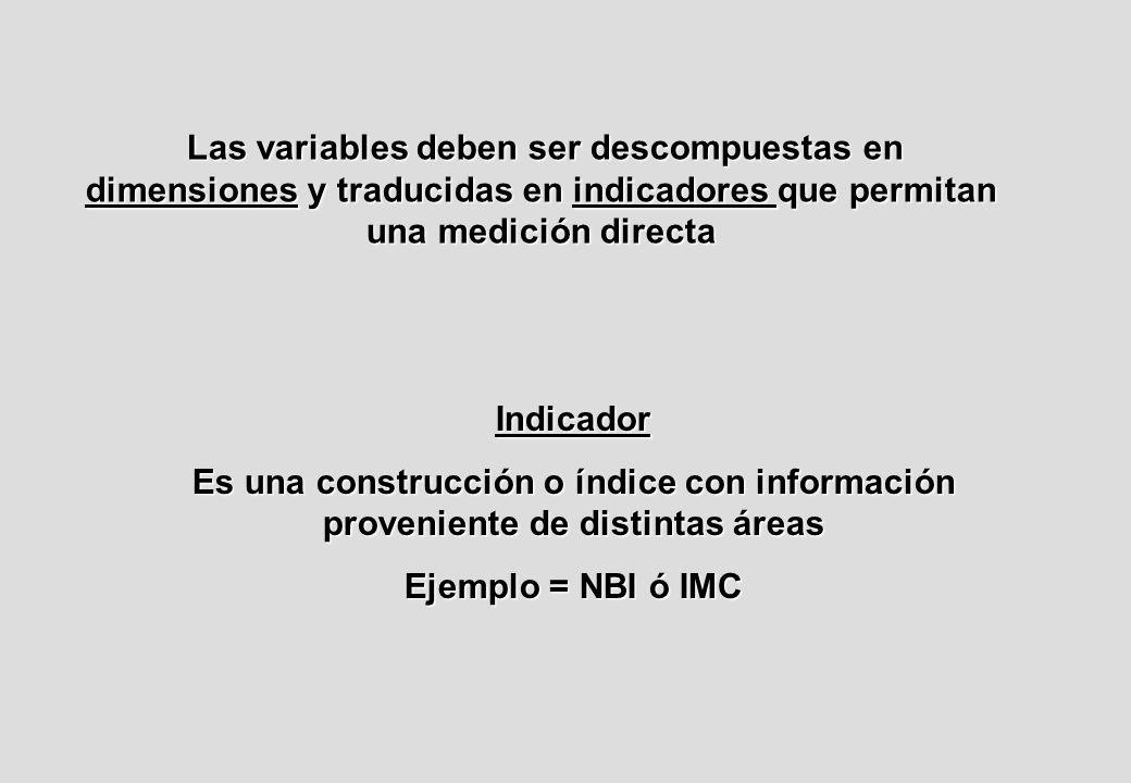 Las variables deben ser descompuestas en dimensiones y traducidas en indicadores que permitan una medición directa Las variables deben ser descompuestas en dimensiones y traducidas en indicadores que permitan una medición directa Indicador Es una construcción o índice con información proveniente de distintas áreas Ejemplo = NBI ó IMC