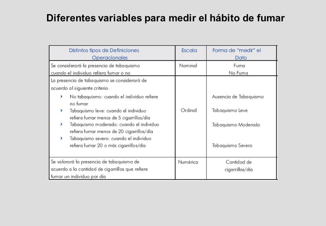 Diferentes variables para medir el hábito de fumar