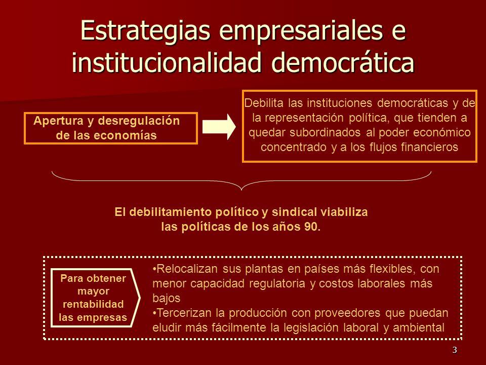 3 Estrategias empresariales e institucionalidad democrática Apertura y desregulación de las economías Debilita las instituciones democráticas y de la