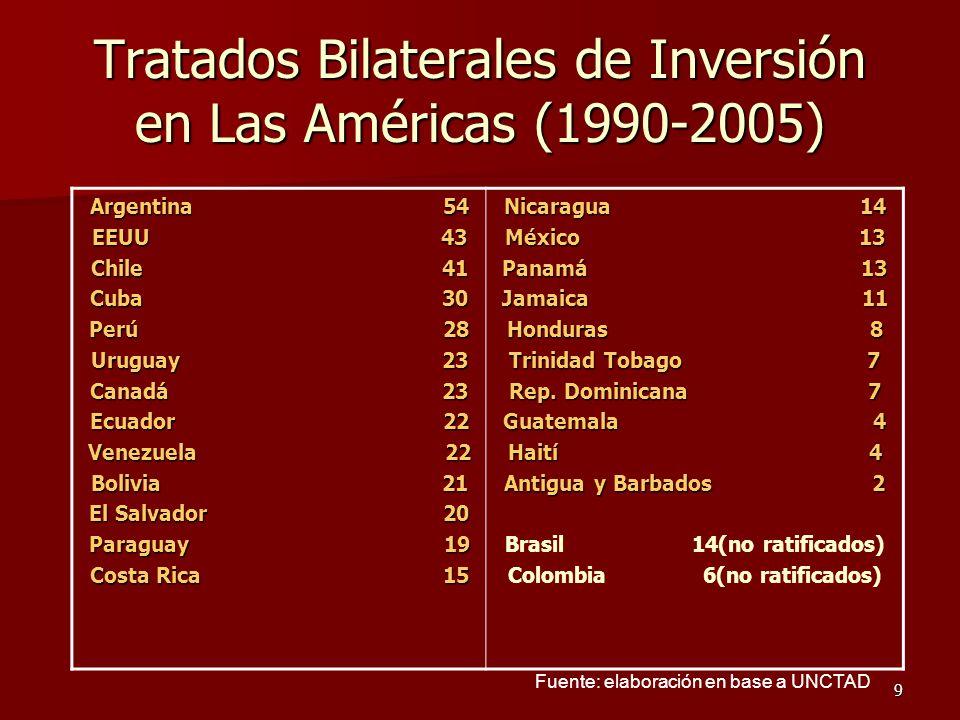 9 Argentina 54 EEUU 43 Chile 41 Cuba 30 Perú 28 Uruguay 23 Canadá 23 Ecuador 22 Venezuela 22 Bolivia 21 El Salvador 20 Paraguay 19 Costa Rica 15 Nicar