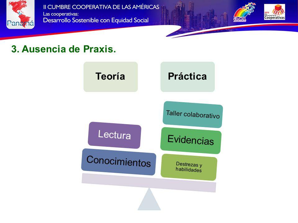 3. Ausencia de Praxis.