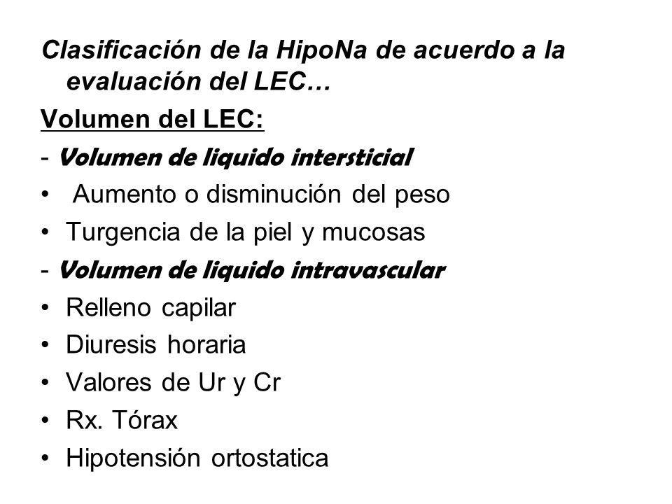 Clasificación de la HipoNa de acuerdo a la evaluación del LEC… Volumen del LEC: - Volumen de liquido intersticial Aumento o disminución del peso Turgencia de la piel y mucosas - Volumen de liquido intravascular Relleno capilar Diuresis horaria Valores de Ur y Cr Rx.