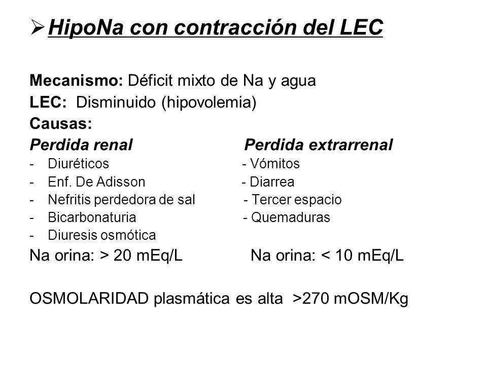 HipoNa con contracción del LEC Mecanismo: Déficit mixto de Na y agua LEC: Disminuido (hipovolemia) Causas: Perdida renal Perdida extrarrenal -Diuréticos - Vómitos -Enf.