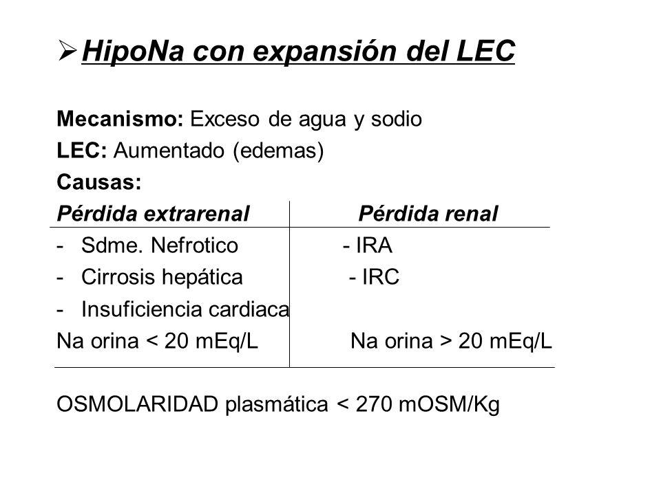 HipoNa con expansión del LEC Mecanismo: Exceso de agua y sodio LEC: Aumentado (edemas) Causas: Pérdida extrarenal Pérdida renal -Sdme.
