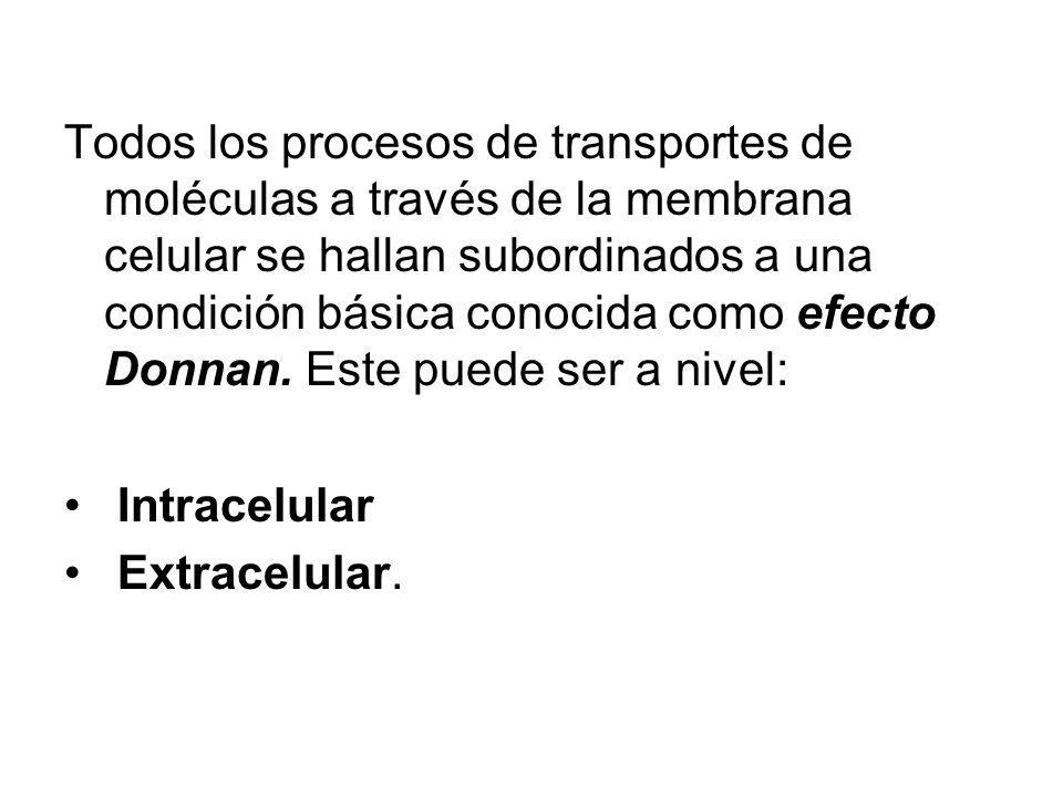 Todos los procesos de transportes de moléculas a través de la membrana celular se hallan subordinados a una condición básica conocida como efecto Donnan.