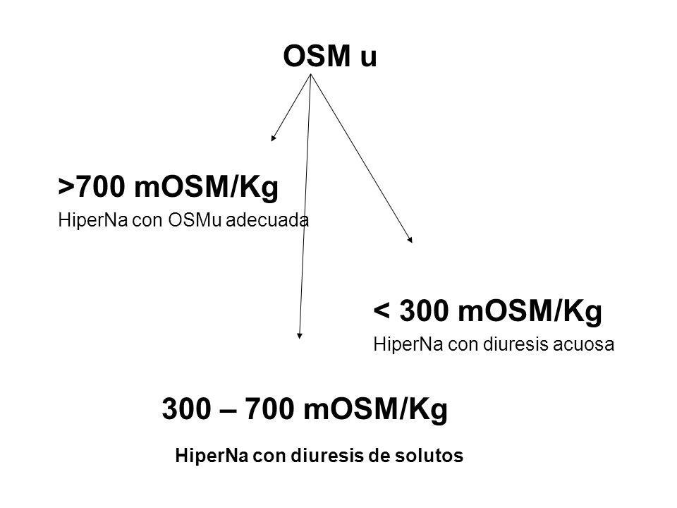 OSM u >700 mOSM/Kg HiperNa con OSMu adecuada < 300 mOSM/Kg HiperNa con diuresis acuosa 300 – 700 mOSM/Kg HiperNa con diuresis de solutos
