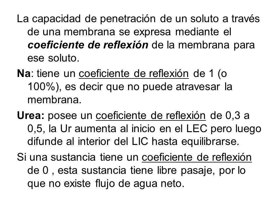 La capacidad de penetración de un soluto a través de una membrana se expresa mediante el coeficiente de reflexión de la membrana para ese soluto.