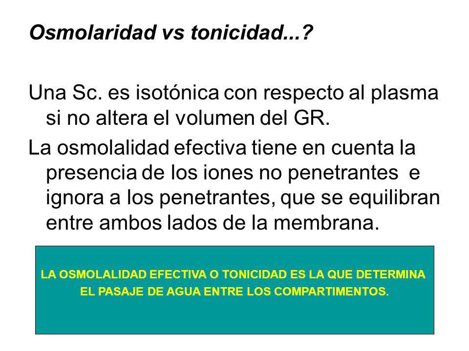 Osmolaridad vs tonicidad....Una Sc.
