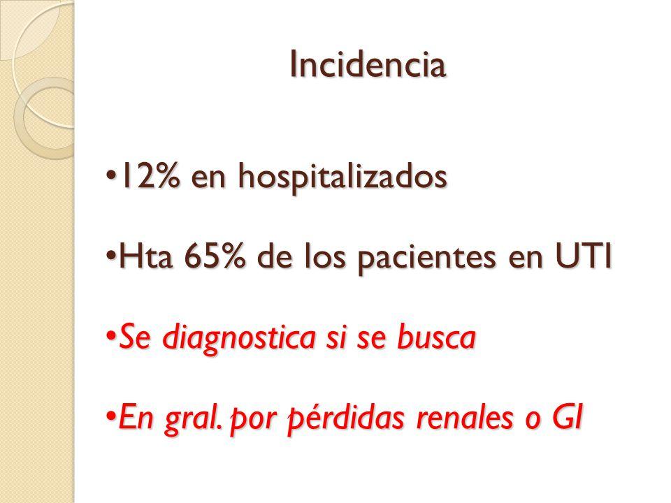 Incidencia 12% en hospitalizados 12% en hospitalizados Hta 65% de los pacientes en UTI Hta 65% de los pacientes en UTI Se diagnostica si se busca Se d