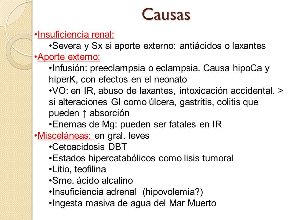 Causas Insuficiencia renal: Severa y Sx si aporte externo: antiácidos o laxantes Aporte externo: Infusión: preeclampsia o eclampsia. Causa hipoCa y hi