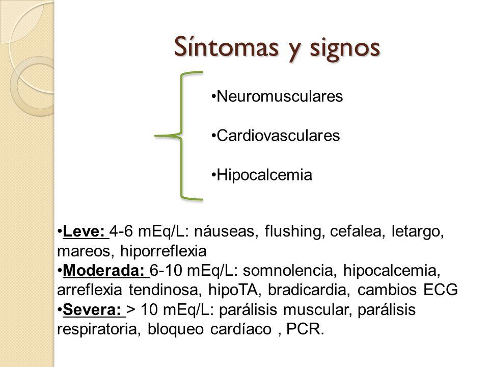 Síntomas y signos Neuromusculares Cardiovasculares Hipocalcemia Leve: 4-6 mEq/L: náuseas, flushing, cefalea, letargo, mareos, hiporreflexia Moderada: