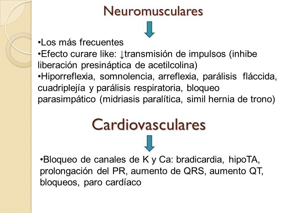 Neuromusculares Los más frecuentes Efecto curare like: transmisión de impulsos (inhibe liberación presináptica de acetilcolina) Hiporreflexia, somnole
