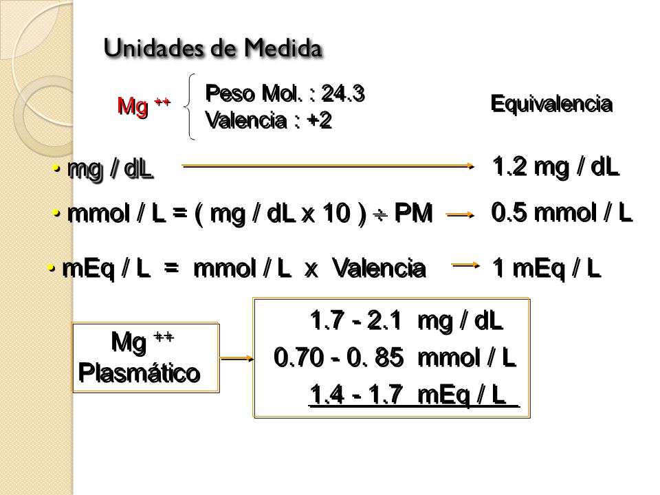 Unidades de Medida Mg ++ Peso Mol. : 24.3 Valencia : +2 Peso Mol. : 24.3 Valencia : +2 mg / dL mmol / L = ( mg / dL x 10 ) PM mEq / L = mmol / L x Val