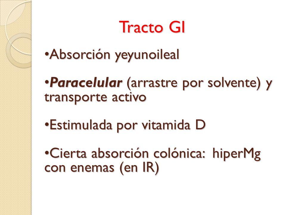 Tracto GI Absorción yeyunoileal Absorción yeyunoileal Paracelular (arrastre por solvente) y transporte activo Paracelular (arrastre por solvente) y tr