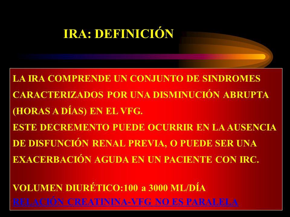 NO HAY CONSENSO SOBRE UNA DEFINICIÓN OPERACIONAL DE IRA.