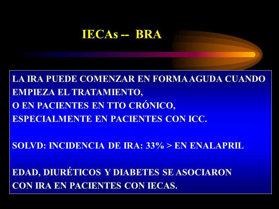 IECAs -- BRA LA IRA PUEDE COMENZAR EN FORMA AGUDA CUANDO EMPIEZA EL TRATAMIENTO, O EN PACIENTES EN TTO CRÓNICO, ESPECIALMENTE EN PACIENTES CON ICC.