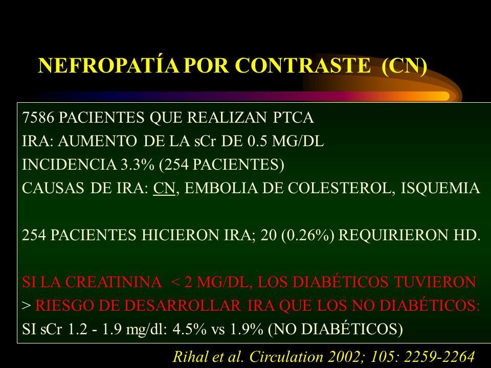 NEFROPATÍA POR CONTRASTE (CN) 7586 PACIENTES QUE REALIZAN PTCA IRA: AUMENTO DE LA sCr DE 0.5 MG/DL INCIDENCIA 3.3% (254 PACIENTES) CAUSAS DE IRA: CN, EMBOLIA DE COLESTEROL, ISQUEMIA 254 PACIENTES HICIERON IRA; 20 (0.26%) REQUIRIERON HD.