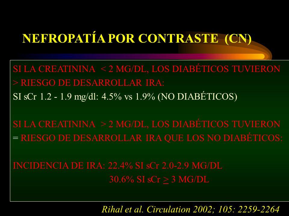 NEFROPATÍA POR CONTRASTE (CN) SI LA CREATININA < 2 MG/DL, LOS DIABÉTICOS TUVIERON > RIESGO DE DESARROLLAR IRA: SI sCr 1.2 - 1.9 mg/dl: 4.5% vs 1.9% (NO DIABÉTICOS) SI LA CREATININA > 2 MG/DL, LOS DIABÉTICOS TUVIERON = RIESGO DE DESARROLLAR IRA QUE LOS NO DIABÉTICOS: INCIDENCIA DE IRA: 22.4% SI sCr 2.0-2.9 MG/DL 30.6% SI sCr > 3 MG/DL Rihal et al.