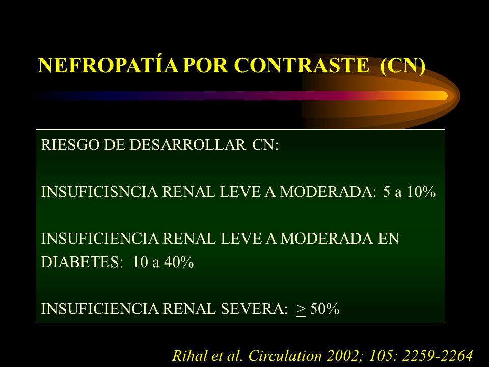 NEFROPATÍA POR CONTRASTE (CN) RIESGO DE DESARROLLAR CN: INSUFICISNCIA RENAL LEVE A MODERADA: 5 a 10% INSUFICIENCIA RENAL LEVE A MODERADA EN DIABETES: 10 a 40% INSUFICIENCIA RENAL SEVERA: > 50% Rihal et al.