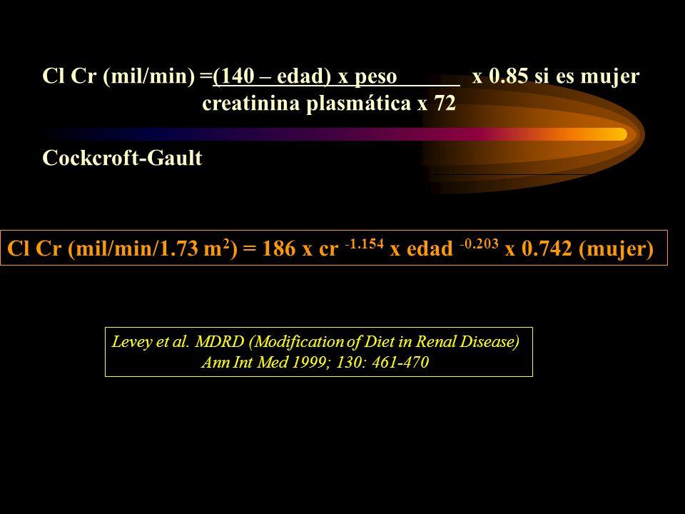 Cl Cr (mil/min) =(140 – edad) x peso x 0.85 si es mujer creatinina plasmática x 72 Cockcroft-Gault Cl Cr (mil/min/1.73 m 2 ) = 186 x cr -1.154 x edad -0.203 x 0.742 (mujer) Levey et al.