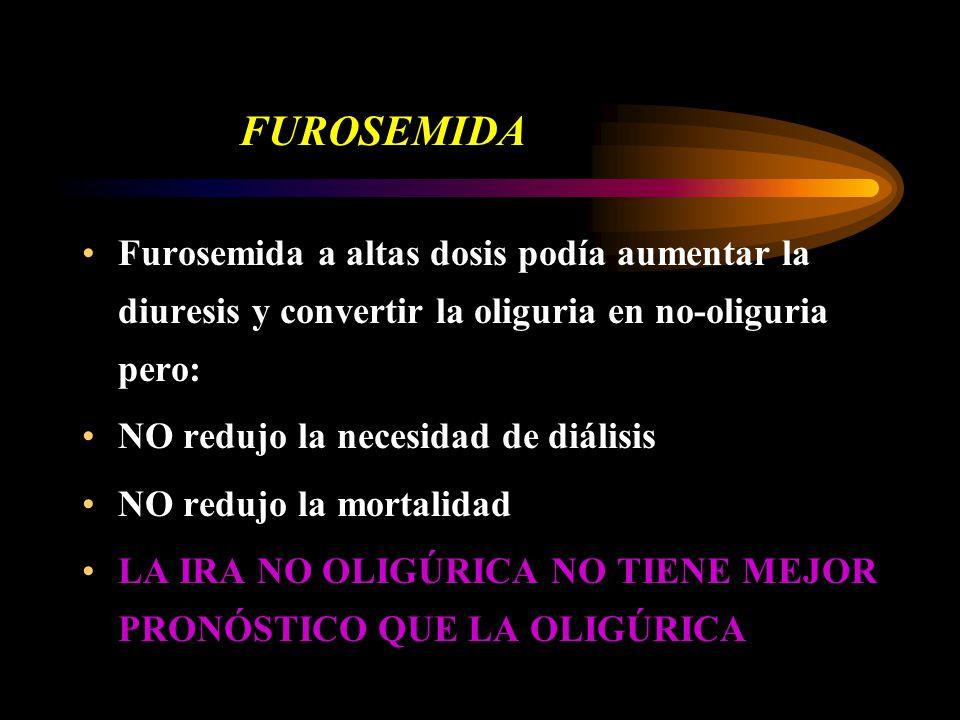 FUROSEMIDA Furosemida a altas dosis podía aumentar la diuresis y convertir la oliguria en no-oliguria pero: NO redujo la necesidad de diálisis NO redu