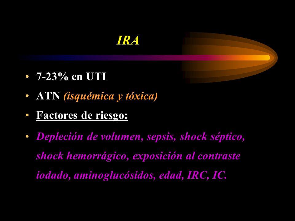 IRA 7-23% en UTI ATN (isquémica y tóxica) Factores de riesgo: Depleción de volumen, sepsis, shock séptico, shock hemorrágico, exposición al contraste