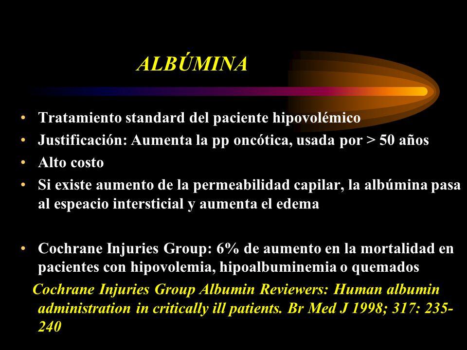 ALBÚMINA Tratamiento standard del paciente hipovolémico Justificación: Aumenta la pp oncótica, usada por > 50 años Alto costo Si existe aumento de la
