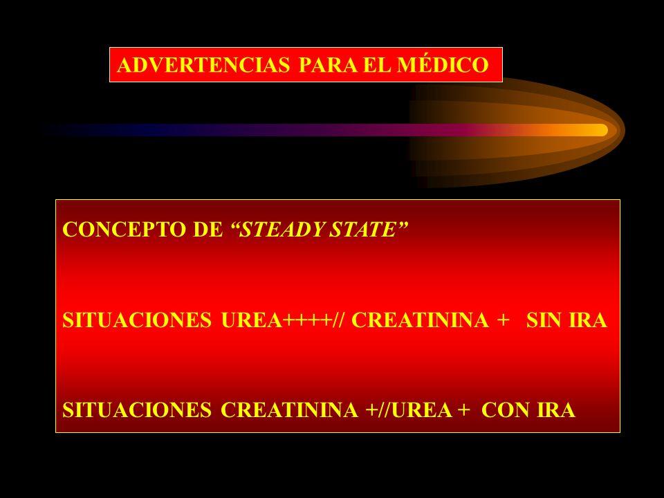 CONCEPTO DE STEADY STATE SITUACIONES UREA++++// CREATININA + SIN IRA SITUACIONES CREATININA +//UREA + CON IRA ADVERTENCIAS PARA EL MÉDICO