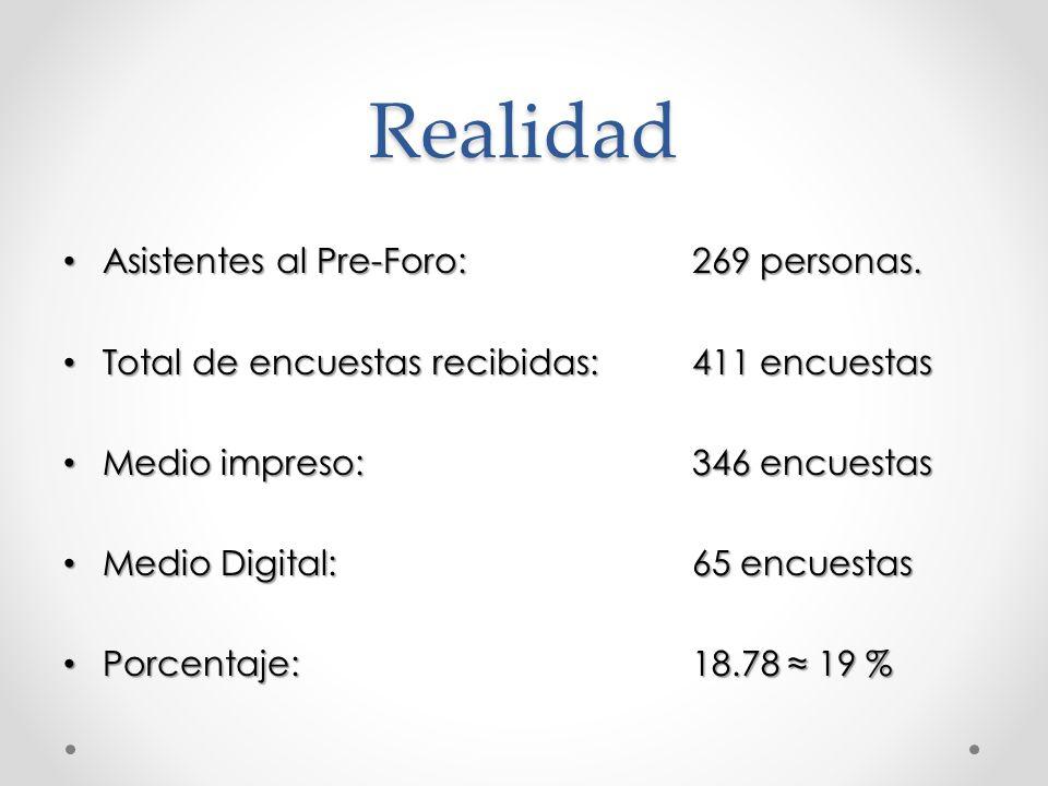 Realidad Asistentes al Pre-Foro: 269 personas. Asistentes al Pre-Foro: 269 personas. Total de encuestas recibidas:411 encuestas Total de encuestas rec