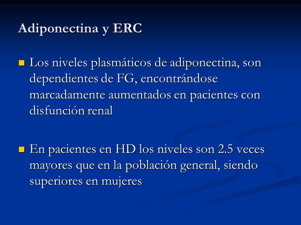 Adiponectina y ERC Los niveles plasmáticos de adiponectina, son dependientes de FG, encontrándose marcadamente aumentados en pacientes con disfunción renal Los niveles plasmáticos de adiponectina, son dependientes de FG, encontrándose marcadamente aumentados en pacientes con disfunción renal En pacientes en HD los niveles son 2.5 veces mayores que en la población general, siendo superiores en mujeres En pacientes en HD los niveles son 2.5 veces mayores que en la población general, siendo superiores en mujeres