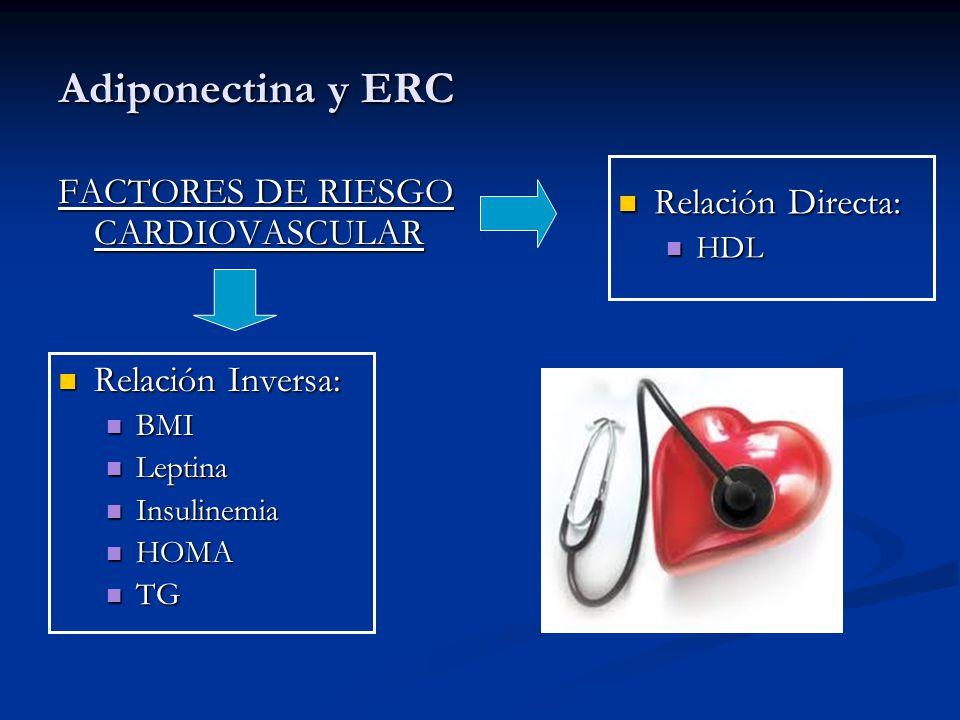 Adiponectina y ERC FACTORES DE RIESGO CARDIOVASCULAR Relación Inversa: Relación Inversa: BMI BMI Leptina Leptina Insulinemia Insulinemia HOMA HOMA TG TG Relación Directa: HDL