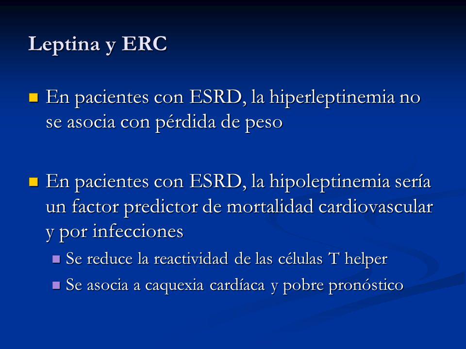 Leptina y ERC En pacientes con ESRD, la hiperleptinemia no se asocia con pérdida de peso En pacientes con ESRD, la hiperleptinemia no se asocia con pé
